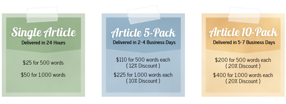 Guest Post Article Packages